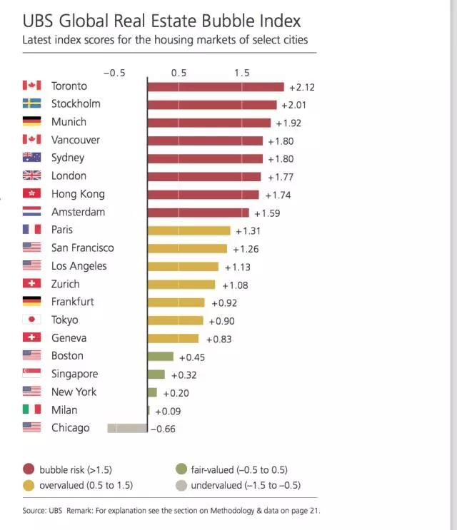 2017重庆人口普查_智利2017人口普查:普恩特奥拓市儿童人口最多