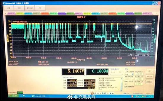 iOS11.2支持7.5W无线快充 已被中国工程师破解