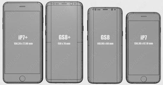 与iPhone7等比一下,Galaxy S8/S8+尺寸到底多大