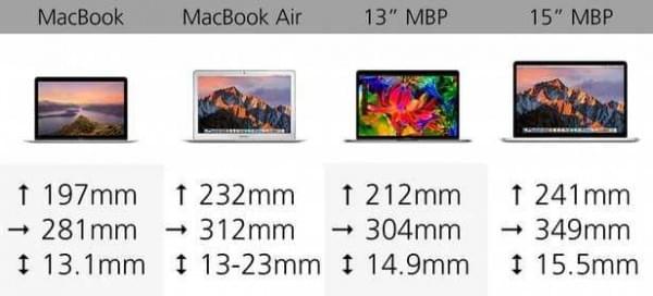规格参数对比:苹果 MacBook 系列的对决的照片 - 2