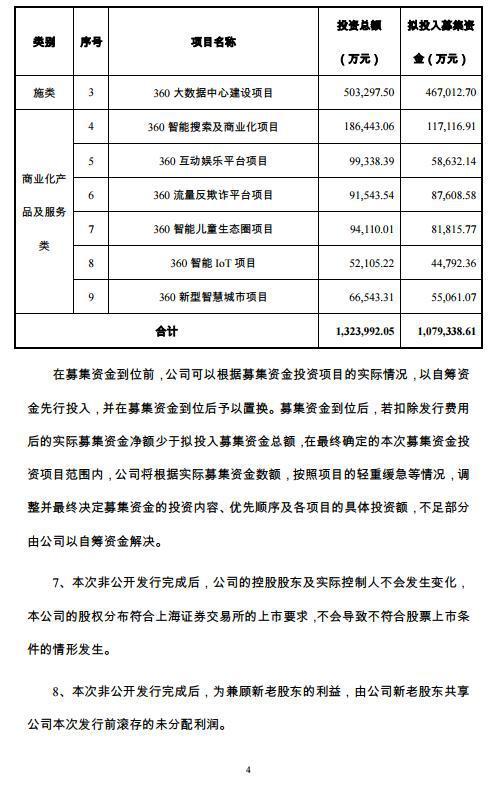 三六零拟非公开发行A股募资不超过108亿元人民币