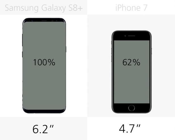 Galaxy S8+和iPhone 7规格参数对比的照片 - 7