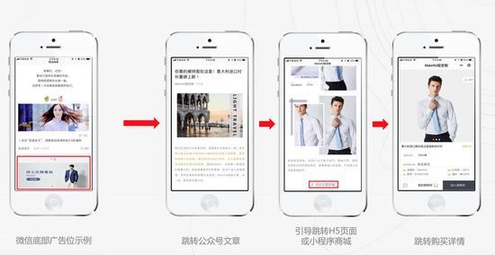 朋友圈廣告可免費投放了,微信的便宜這么好占?