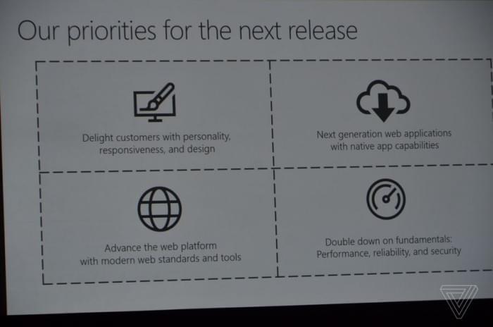 微软:Windows 10下个重大更新Edge浏览器将会更快的照片 - 9