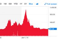 iPhone这十年,诺基亚HTC摩托罗拉都是如何衰落