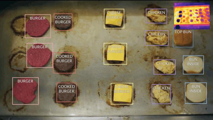 你吃的汉堡和沙拉,以后可能是机器人做的