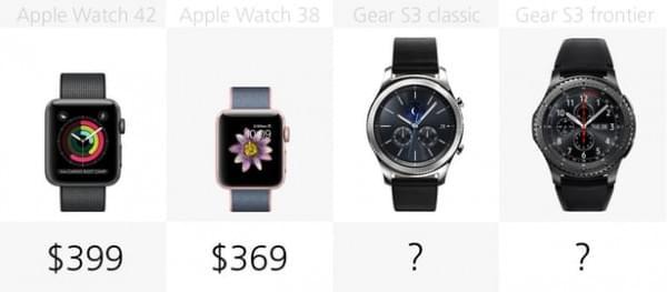 Apple Watch Series 2和三星Gear S3规格参数对比的照片 - 25