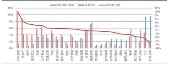 6月A股将迎重大事件!纳入MSCI指数概率增大!