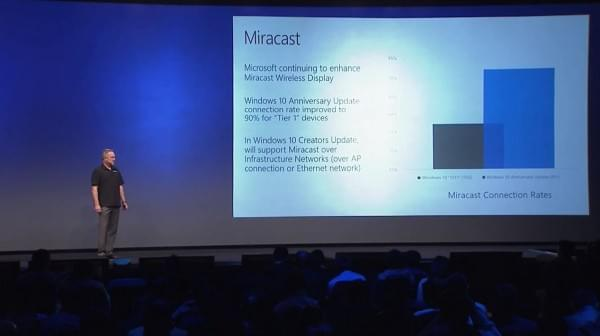 Windows 10升级支持802.11ad:Wi-Fi速度8Gbps的照片 - 7