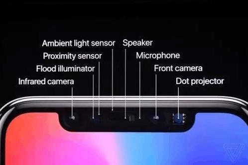 对话苹果CMO:安卓手机的人脸识别确实很糟糕