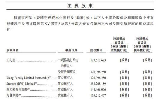 宝宝树获阿里战略投资,投后估值 140 亿元