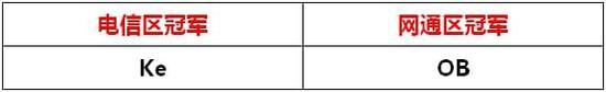《激战2》我是传奇PVP夏季联赛完美收官