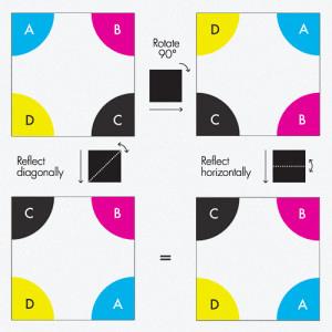 【图注】正方形旋转90度后水平翻折与直接沿对角线翻