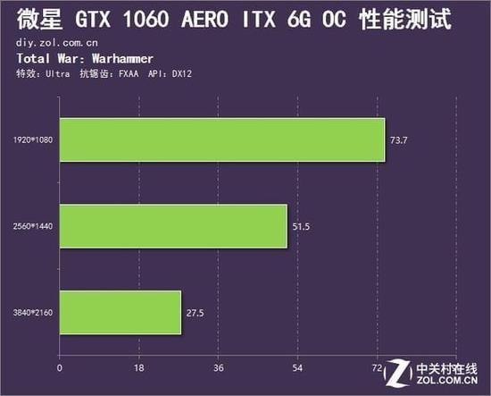 首个ITX系列 微星新GTX 1060小钢炮首测