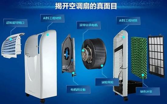 空调扇没有压缩机,不需要冷媒,说到底它实际上是一个装有水冷装置的