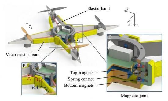 第一款不会炸机的无人机:遭遇碰撞就变软