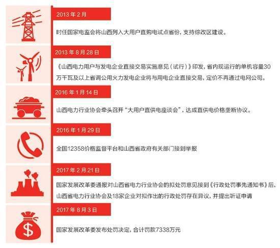 """中国电价垄断第一案浮出水面:电力企业也""""委屈"""""""