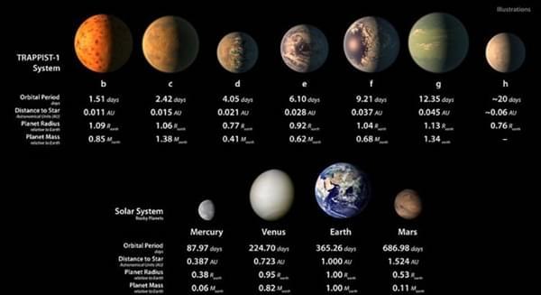 """我们终于看到了40光年外的""""地球""""的照片 - 5"""