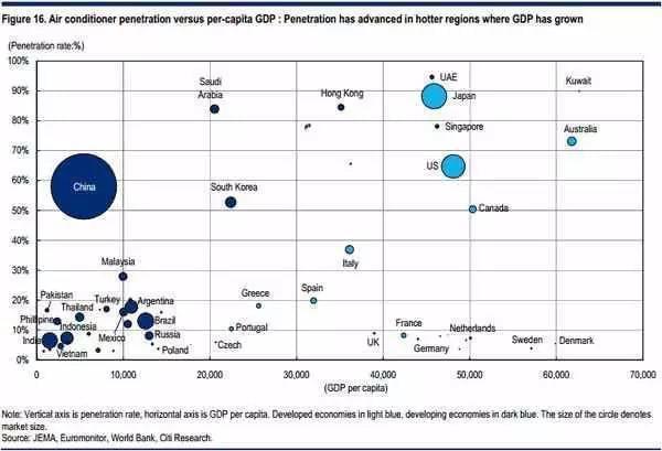 中美经济差距有多大?两国GDP统计有深层次的不同
