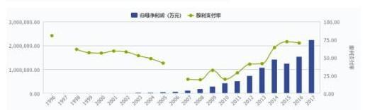 11年来首次不分红,格力电器股价逼近跌停