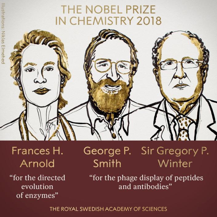 2018年诺贝尔化学奖揭晓 3位科学家获奖
