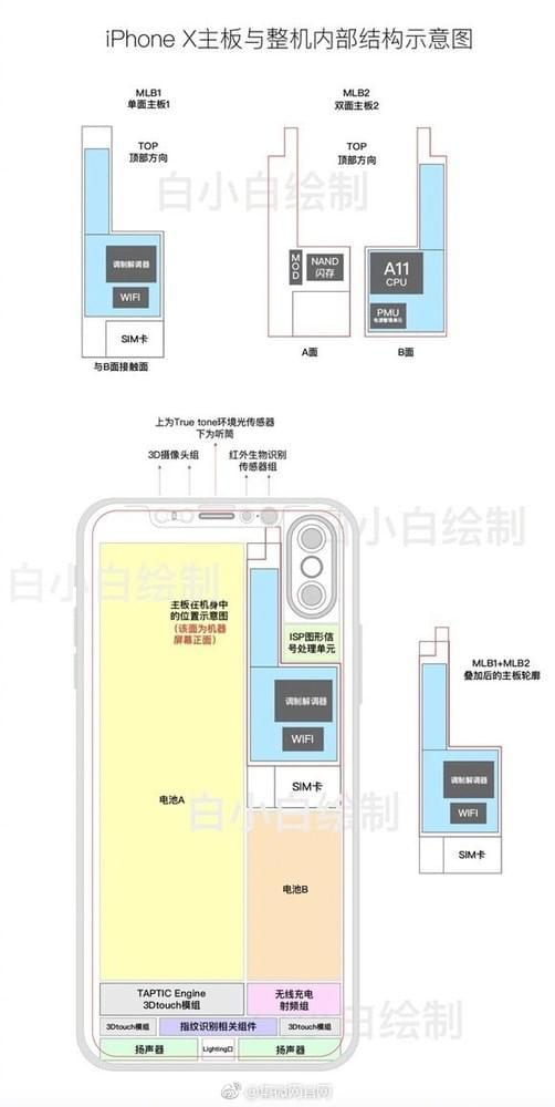 iPhone 8结构图曝光:内部有一大一小两块电池?