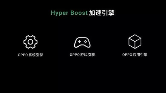 OPPO Hyper Boost正在为你的时间买单(不发布)