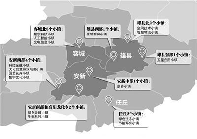 雄安新区规划蓝图初现 16个特色小镇相辅相成