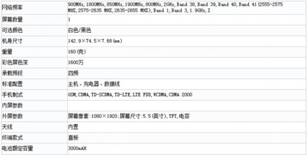 联想ZUK新机现身工信部:或成最便宜的骁龙821手机的照片 - 5