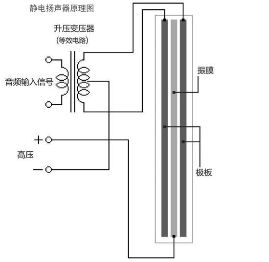 静电耳机电路图(图片来自网络)