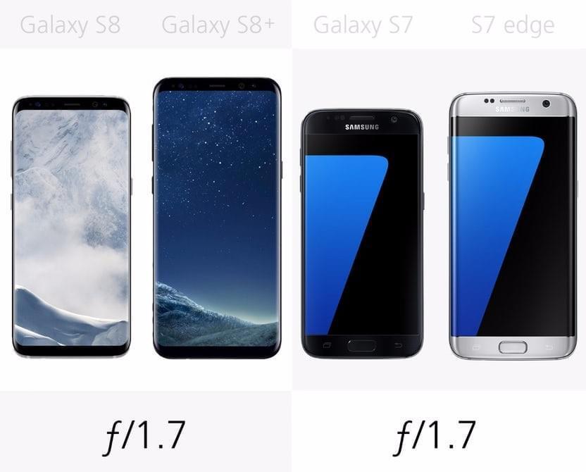 最全面的PK三星S8/S8+/S7/S7 edge对比
