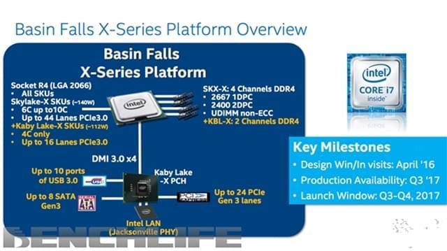 英特尔12核桌面CPU曝光 5月台北电脑展推出