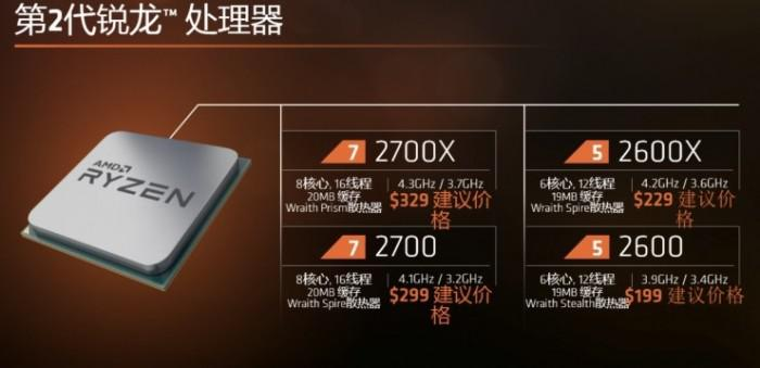 AMD发布2代 Ryzen 能否继续抢夺英特尔用户?