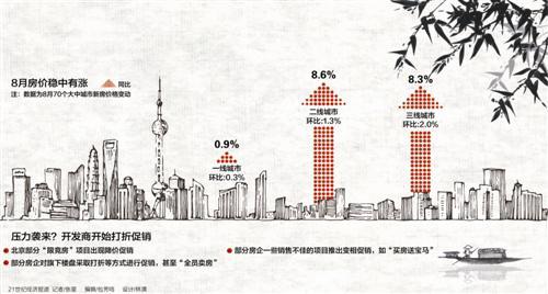 楼市拐点将至?开发商对后市预期普遍不乐观
