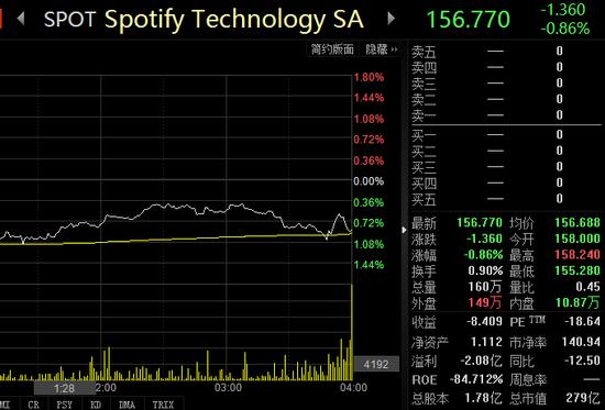 传腾讯音乐拟美股上市 专家提醒:小心系统性风险