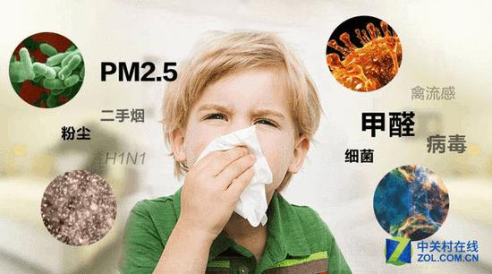 解析素净Air光水离子化空气净化技术