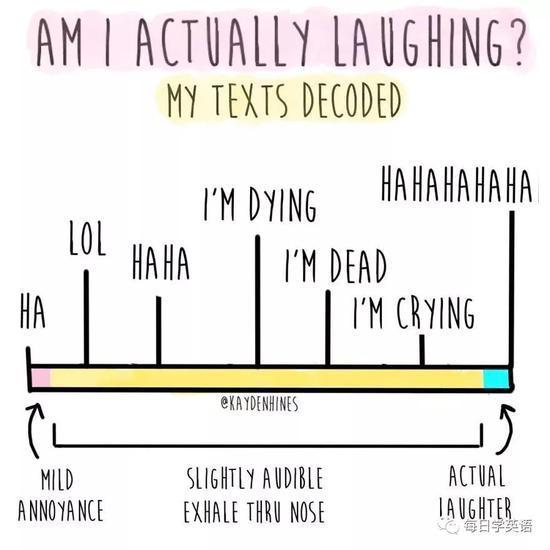 不耐烦→轻微地从鼻子里发出声音→真的好笑
