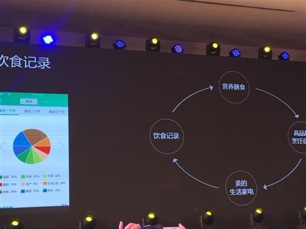 美的YunOS冰箱首发:一键网购/4999元的照片 - 12