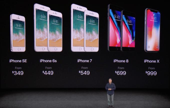 苹果现在有8款iPhone在售,外媒:为何不淘汰7和6s