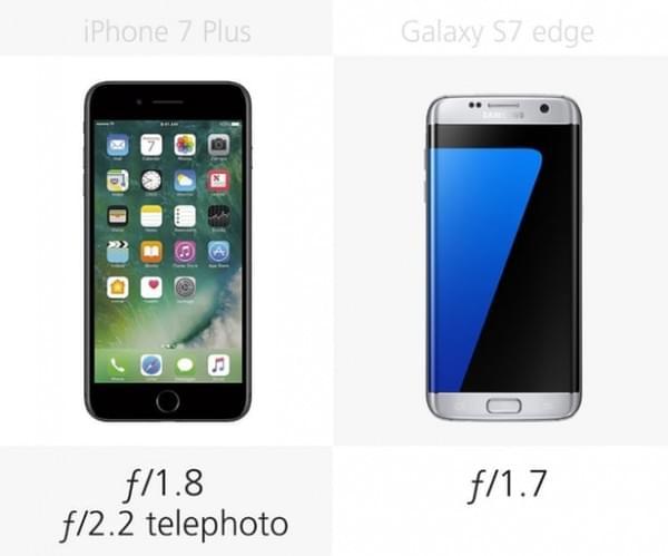 要双摄像头iPhone 7 Plus还是双曲面Galaxy S7 edge?的照片 - 20