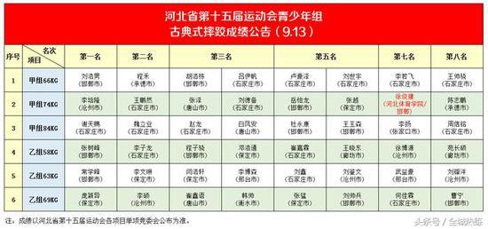 """省运会古典式摔跤赛场 石家庄摔跤少年""""摔""""出6金"""