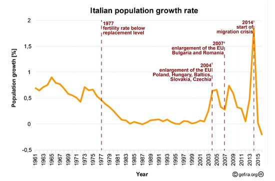 劳动力正在萎缩 全球经济到了250年来的拐点了?