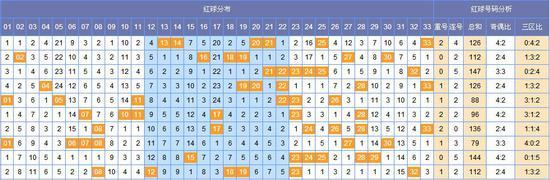 [黄小仙]双色球18040期中奖预测:单挑蓝球16
