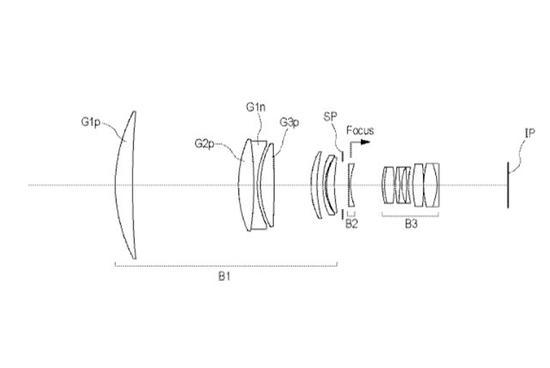 佳能在日注册多款超长焦镜头专利