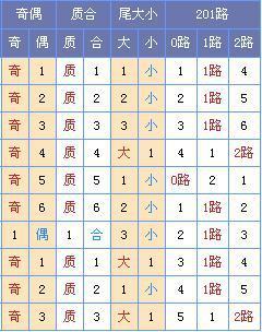 http://www.06456.cn/shandongshishang/27280.html