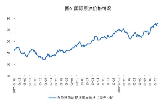 国家统计局:4月原油进口大幅增长 同比增长14.7%