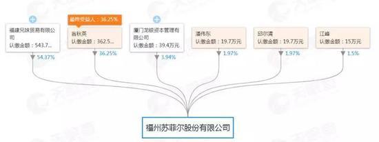 福建又一名企倒下:曾请李敏镐代言,如今负债上亿破产清算