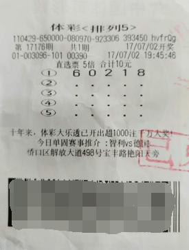 2016中国老年痴呆人数的统计图