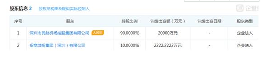 华宇系私募基金爆雷打点人已失联 中信证券中枪