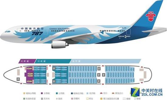 音787客机的座位布局图(点击放大)-天使与魔鬼13 飞机舱位和免费